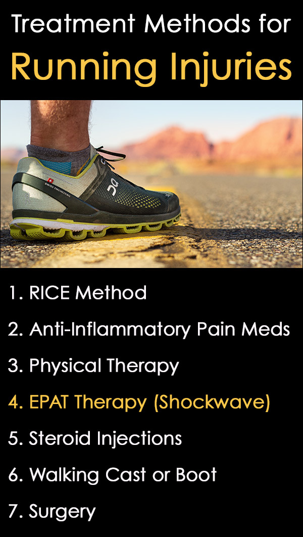 Treatment for Running Injuries