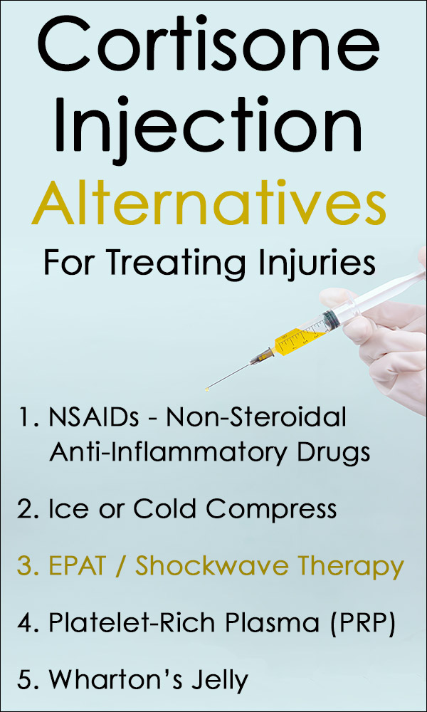 Cortisone Injection Alternatives for Treating Injuries