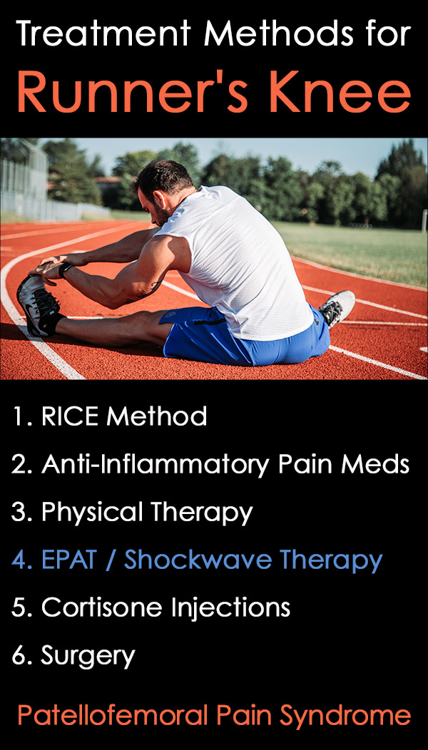 Runners Knee Treatment for Patellofemoral Pain Syndrome