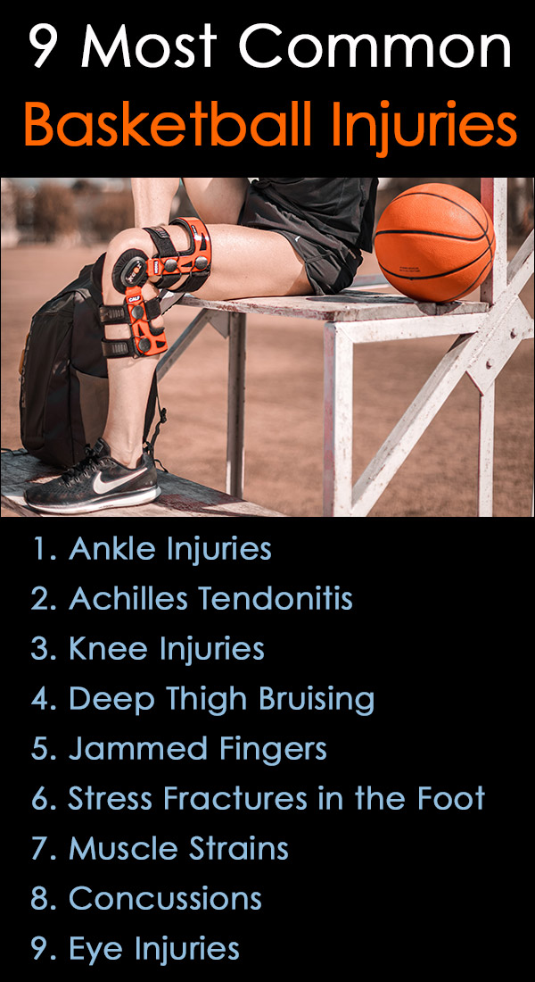 9 Most Common Basketball Injuries